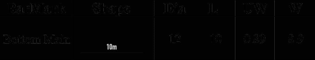 bar bending schedule of a 10 m rebar